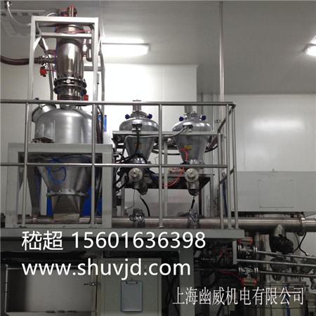 粉體配料系統