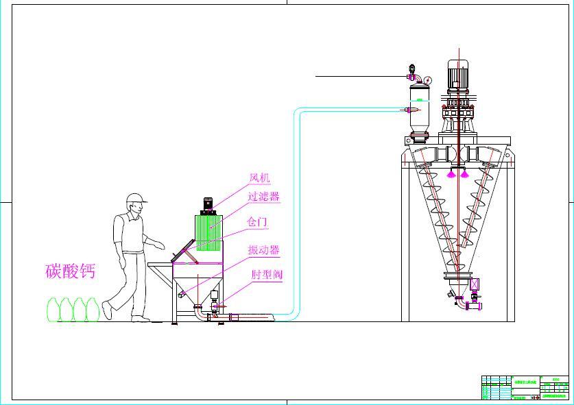 碳酸钙粉体投料输送方案