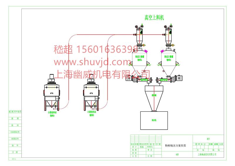 自动配料系统工艺流程图