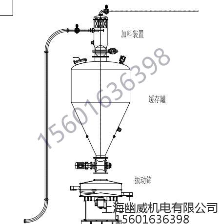 振動篩加料機工藝流程圖