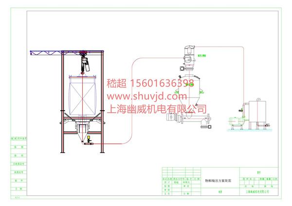 負壓輸送系統方案設計